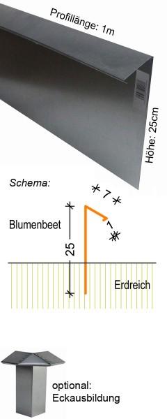 Profi Schneckenzaun LxH= 100x25cm